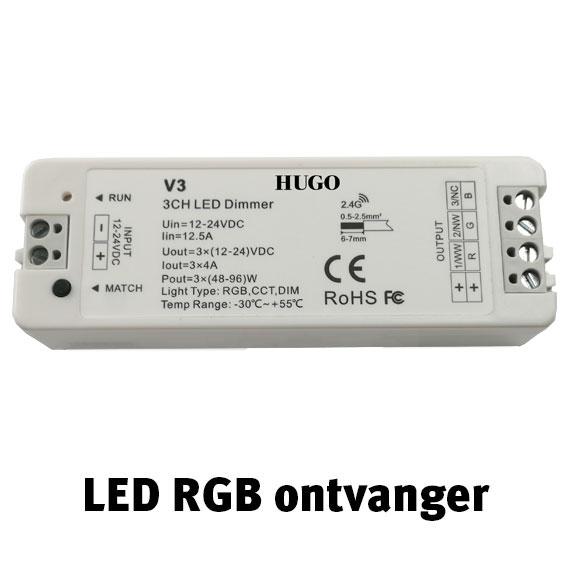 LED RGB ontvanger